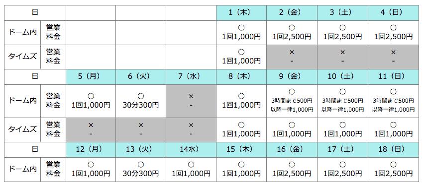 ナゴヤドームの公式駐車場の料金表