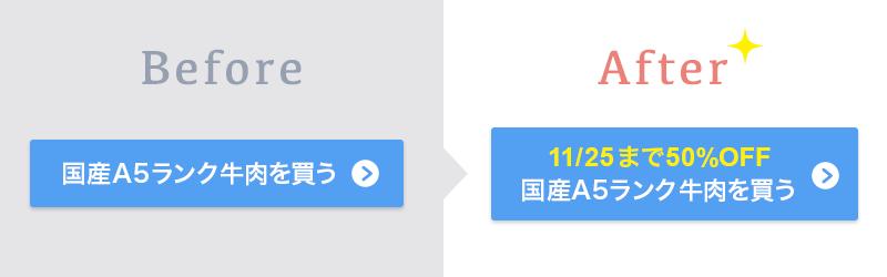 他のベネフィットの例 期間限定とすることで、よりユーザーのクリックを誘発する